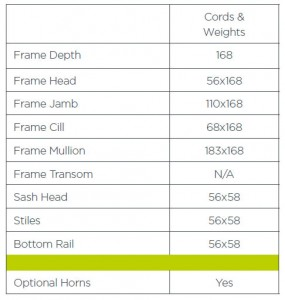 cords-weights-specification