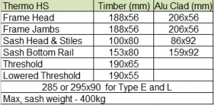 flush-timber-sliding-door-spec-table